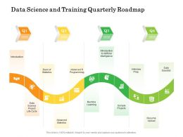 Data Science And Training Quarterly Roadmap