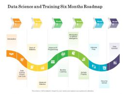 Data Science And Training Six Months Roadmap
