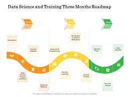 Data Science And Training Three Months Roadmap