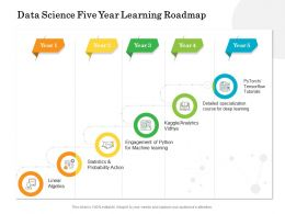 Data Science Five Year Learning Roadmap