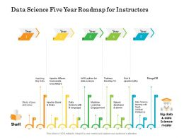Data Science Five Year Roadmap For Instructors