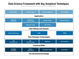 Data Science Framework With Key Analytical Techniques