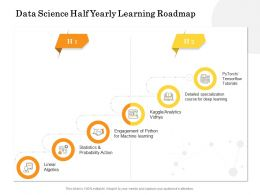Data Science Half Yearly Learning Roadmap
