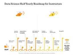Data Science Half Yearly Roadmap For Instructors