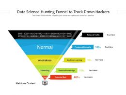 Data Science Hunting Funnel To Track Down Hackers