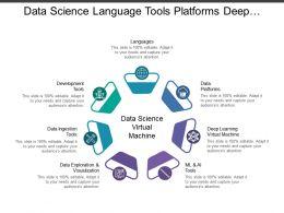 Data Science Language Tools Platforms Deep Learning