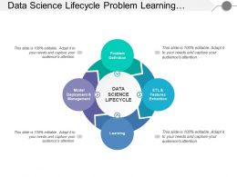 Data Science Lifecycle Problem Learning Model Deployment