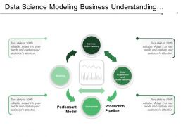 Data Science Modeling Business Understanding Deployment