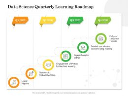 Data Science Quarterly Learning Roadmap