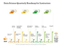 Data Science Quarterly Roadmap For Instructors