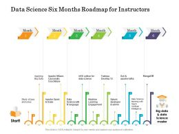 Data Science Six Months Roadmap For Instructors