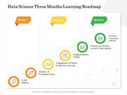 Data Science Three Months Learning Roadmap