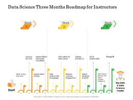 Data Science Three Months Roadmap For Instructors