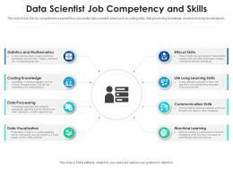Data Scientist Job Competency And Skills