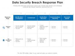 Data Security Breach Response Plan