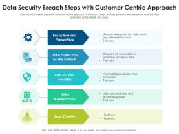 Data Security Breach Steps With Customer Centric Approach