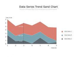 Data Series Trend Sand Chart