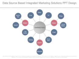Data Source Based Integrated Marketing Solutions Ppt Design