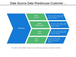 Data Source Data Warehouse Customer Relationship Data Mining