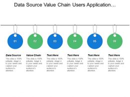 Data Source Value Chain Users Application Developer Business User
