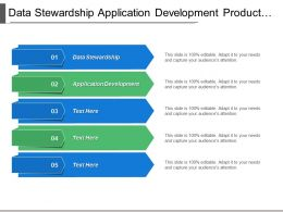 Data Stewardship Application Development Product Delivery Data Security
