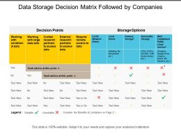 Data Storage Decision Matrix Followed By Companies