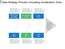 Data Strategy Process Consulting Accelerators Tools Solution Implementation