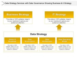 Data Strategy Services With Data Governance Showing Business And It Strategy