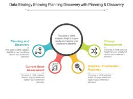 Data Strategy Showing Planning Discovery With Planning And Discovery