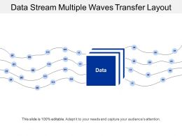 Data Stream Multiple Waves Transfer Layout