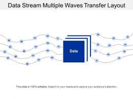 Data Stream Multiple Waves Transfer Layout