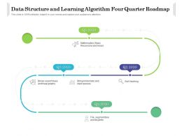 Data Structure And Learning Algorithm Four Quarter Roadmap