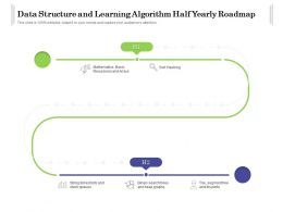 Data Structure And Learning Algorithm Half Yearly Roadmap
