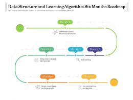 Data Structure And Learning Algorithm Six Months Roadmap