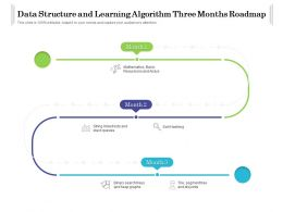 Data Structure And Learning Algorithm Three Months Roadmap