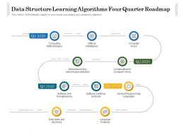 Data Structure Learning Algorithms Four Quarter Roadmap