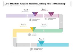 Data Structure Steps For Efficient Learning Five Year Roadmap
