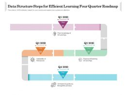 Data Structure Steps For Efficient Learning Four Quarter Roadmap