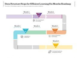 Data Structure Steps For Efficient Learning Six Months Roadmap