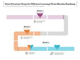Data Structure Steps For Efficient Learning Three Months Roadmap