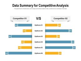 Data Summary For Competitive Analysis