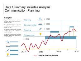 Data Summary Includes Analysis Communication Planning