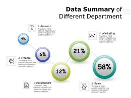 Data Summary Of Different Department