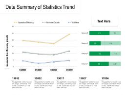 Data Summary Of Statistics Trend
