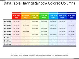 Data Table Having Rainbow Colored Columns