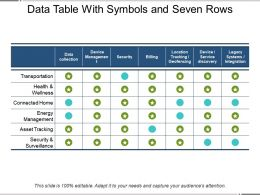 Data Table With Symbols And Seven Rows