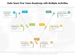 Data Team Five Years Roadmap With Multiple Activities