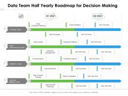 Data Team Half Yearly Roadmap For Decision Making