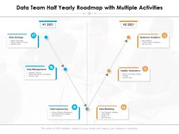 Data Team Half Yearly Roadmap With Multiple Activities