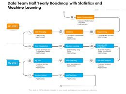 Data Team Half Yearly Roadmap With Statistics And Machine Learning
